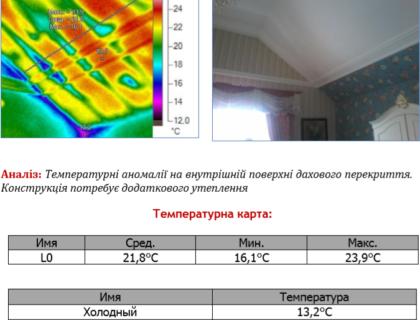 Температурные аномалии на внутрешней поверхности потолочного перекрытия.Конструкция нуждается в дополнительном утеплении